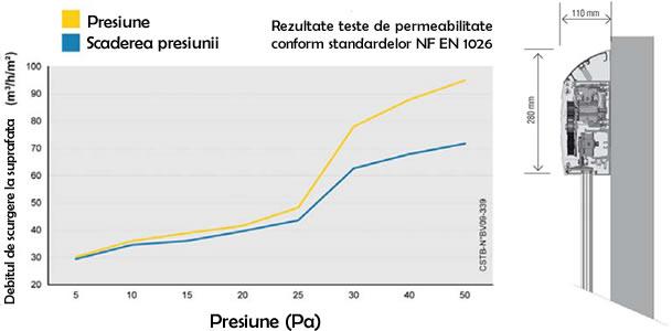 usi_culisante_cu_control_presiune3