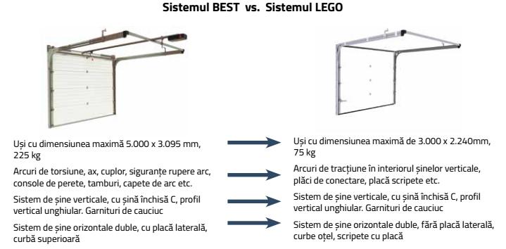 comparatie-sisteme