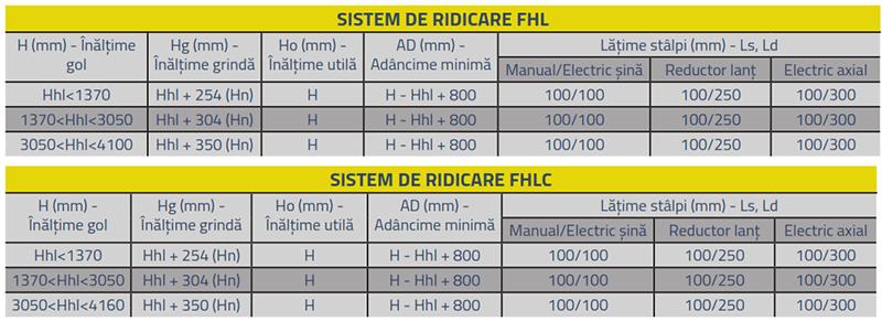 ridicari11-min