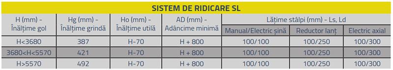 ridicari2-min (1)