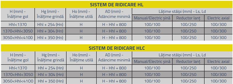 ridicari5-min