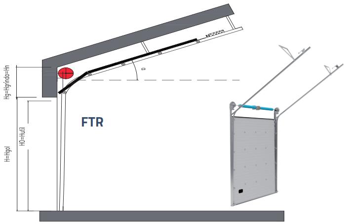 ridicari6-min