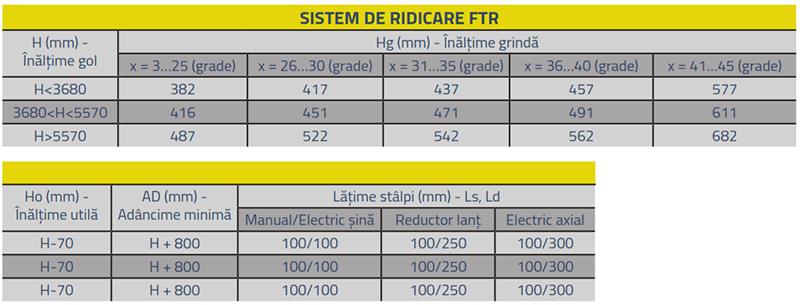 ridicari8-min
